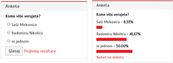 anketa-sasa-mirkovic-tv-best