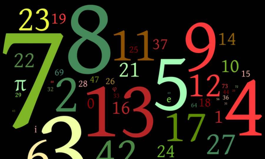 Brojevi u mojoj glavi